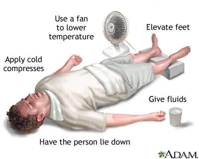 Heatwave, heat stroke, Karachi heat wave