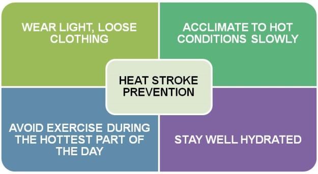 Heatwave, karachi heatwave